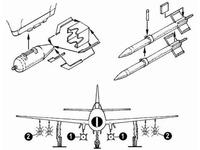 F-84 - armament set for TAM
