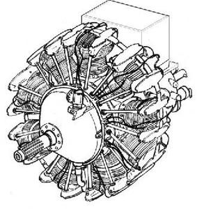 Wright R 1820 - American radial engine
